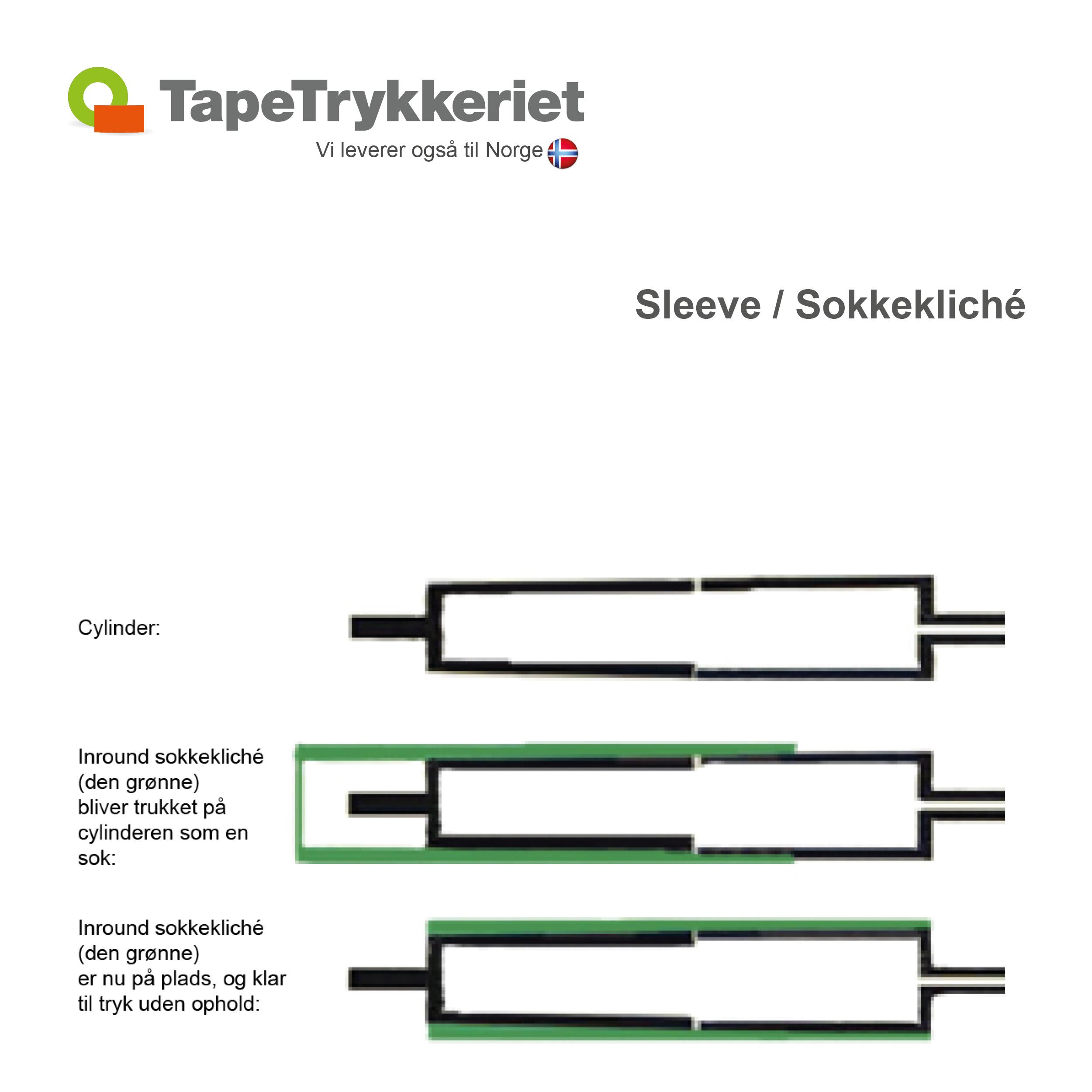 Hvad er en sleeve_sokkekliché. TapeTrykkeriet.dk
